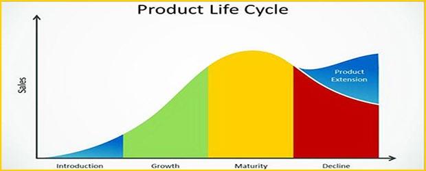 Жизненный цикл товара