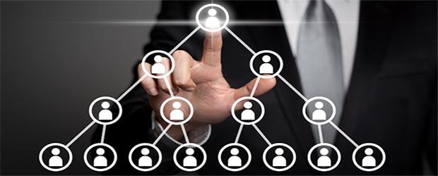 Система контроля бизнеса