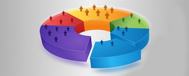 Эффективные критериисегментирования рынка