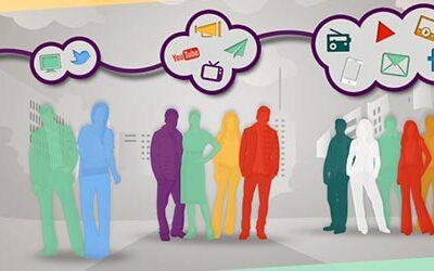 Вирусный маркетинг как генератор продаж